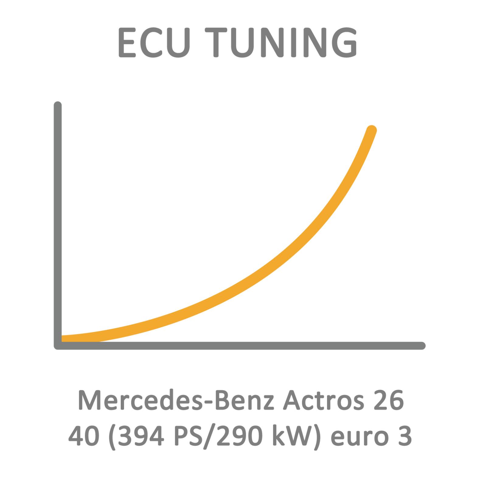 Mercedes-Benz Actros 26 40 (394 PS/290 kW) euro 3 ECU