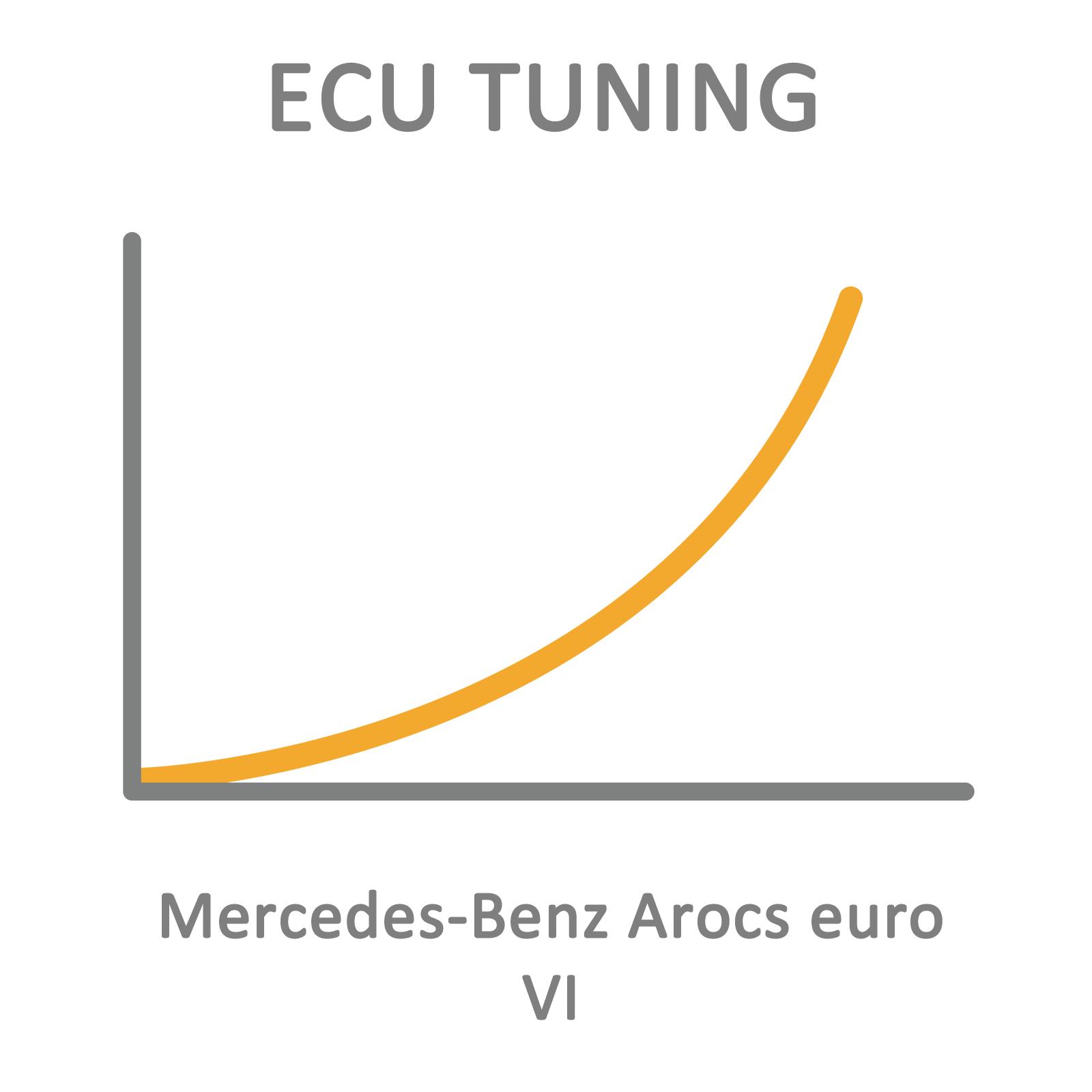 Mercedes-Benz Arocs euro VI ECU Tuning Remapping Programming