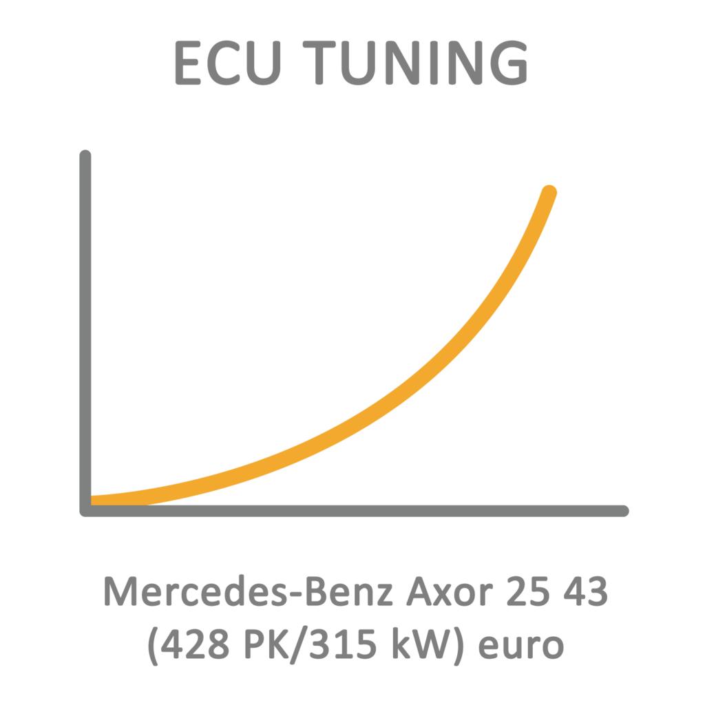 Mercedes-Benz Axor 25 43 (428 PK/315 kW) euro 3+4+5 ECU