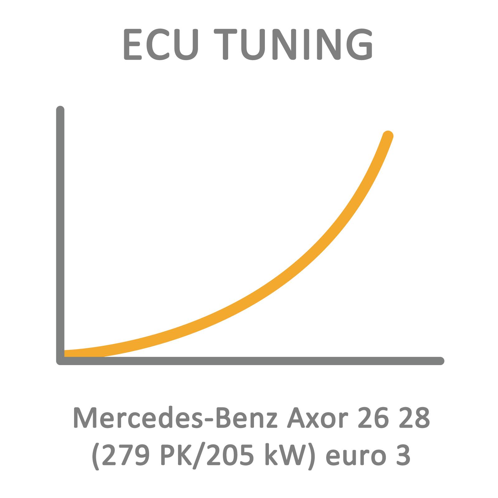 Mercedes-Benz Axor 26 28 (279 PK/205 kW) euro 3 ECU Tuning
