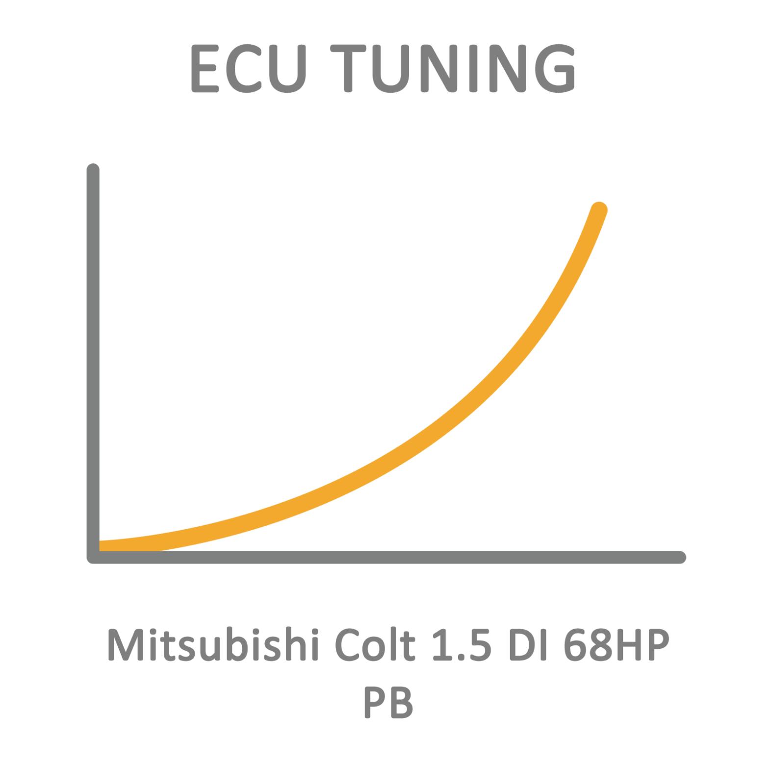 Mitsubishi Colt 1.5 DI 68HP PB ECU Tuning Remapping