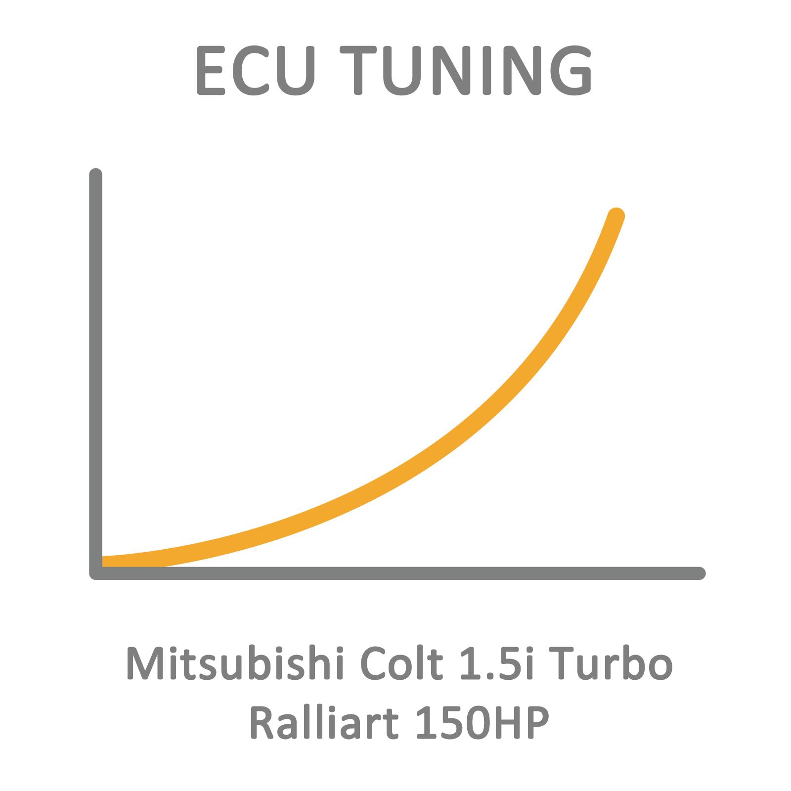 Mitsubishi Colt 1.5i Turbo Ralliart 150HP ECU Tuning