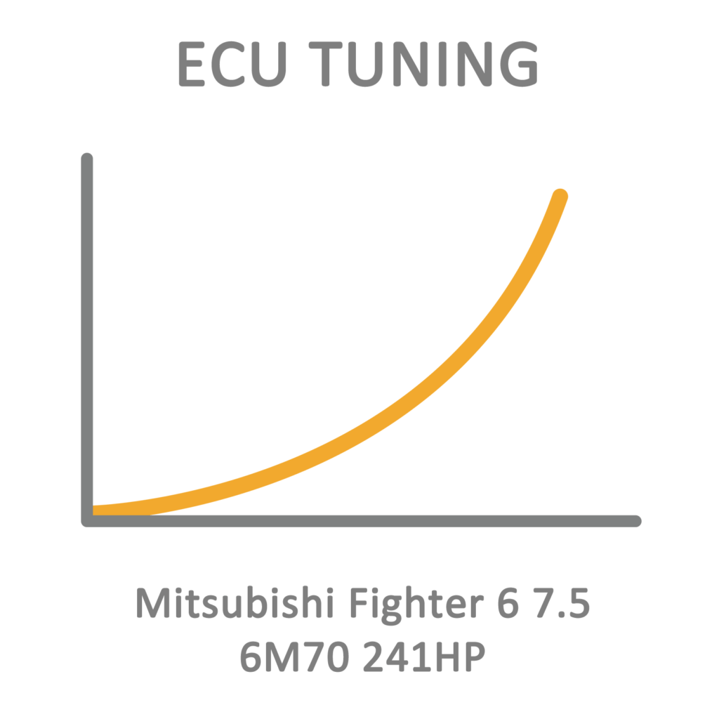 Mitsubishi Fighter 6 7.5 6M70 241HP ECU Tuning Remapping