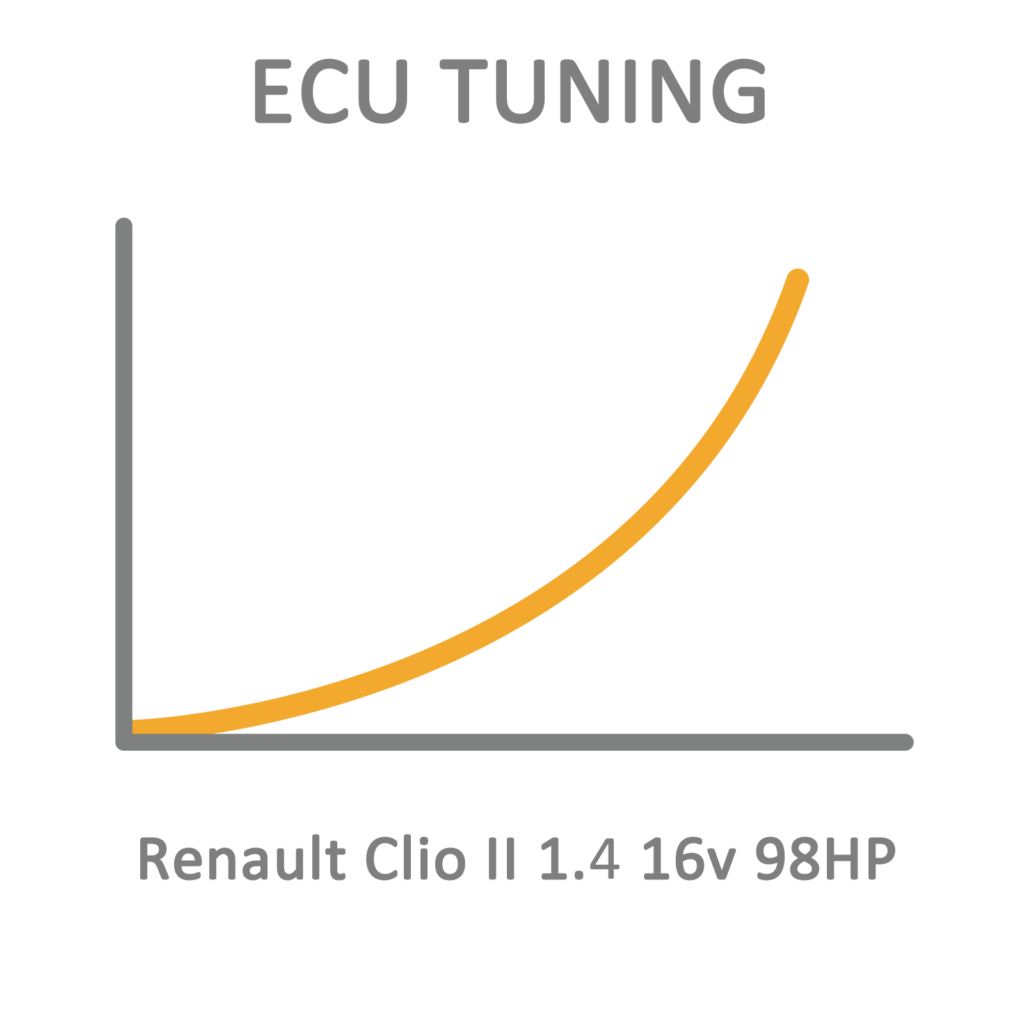 Renault Clio II 1.4 16v 98HP ECU Tuning Remapping Programming