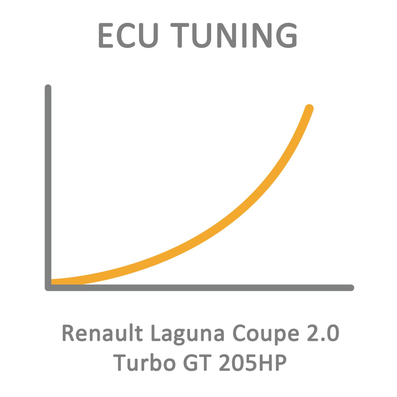 Renault Laguna Coupe 2.0 Turbo GT 205HP ECU Tuning