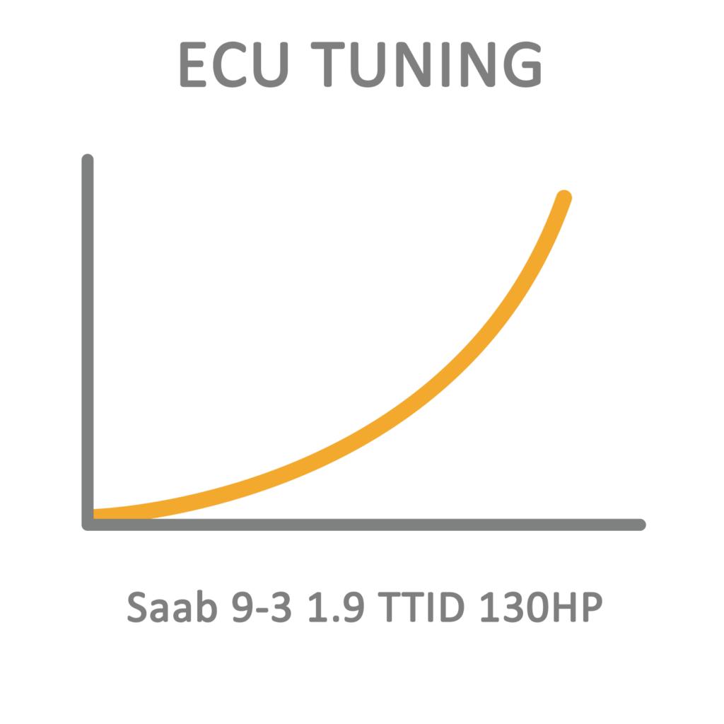 Saab 9-3 1.9 TTID 130HP ECU Tuning Remapping Programming