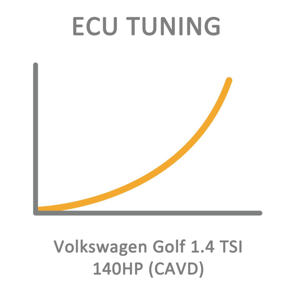 Volkswagen Golf 1.4 TSI 140HP (CAVD) ECU Tuning Remapping