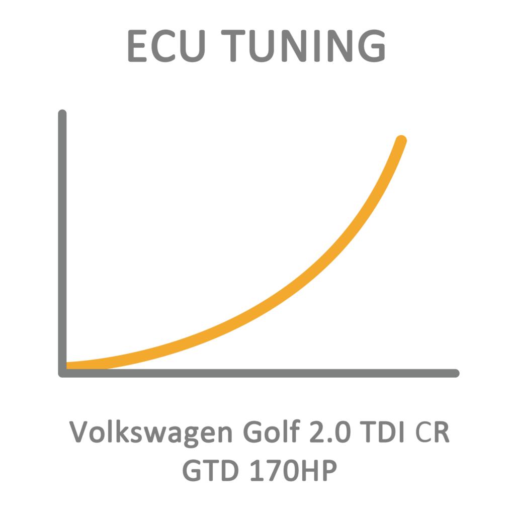 Volkswagen Golf 2.0 TDI CR GTD 170HP ECU Tuning Remapping