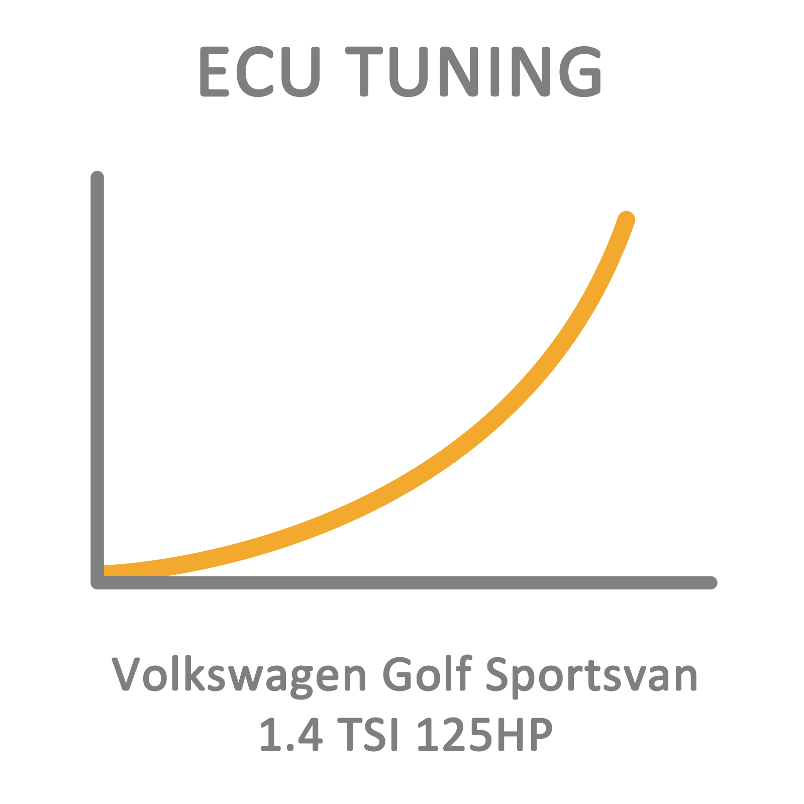 Volkswagen Golf Sportsvan 1.4 TSI 125HP ECU Tuning