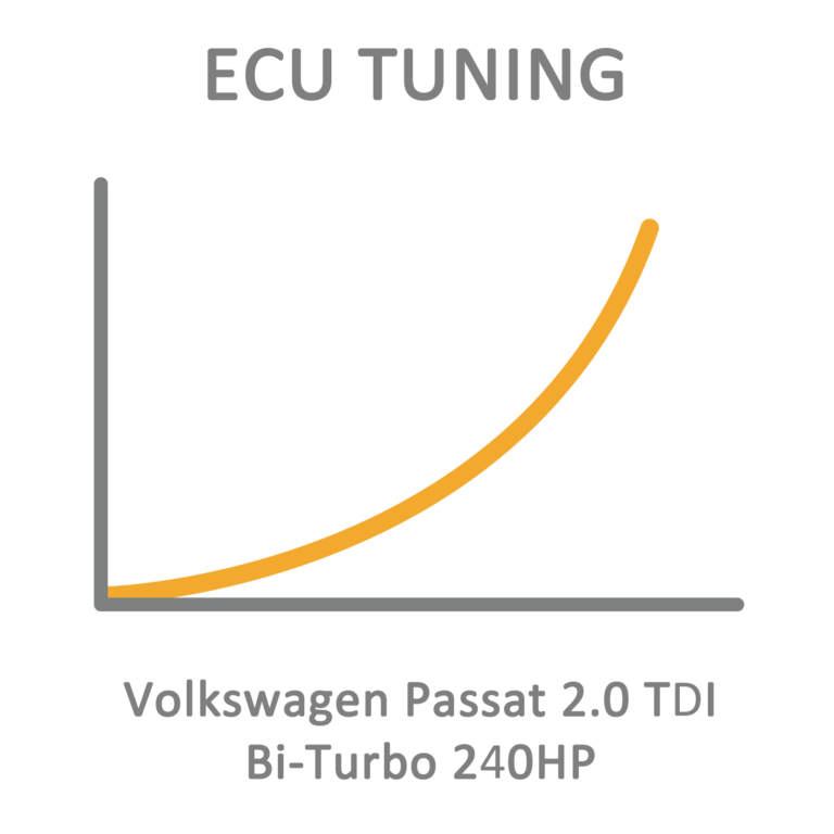 Volkswagen Passat 2.0 TDI Bi-Turbo 240HP ECU Tuning