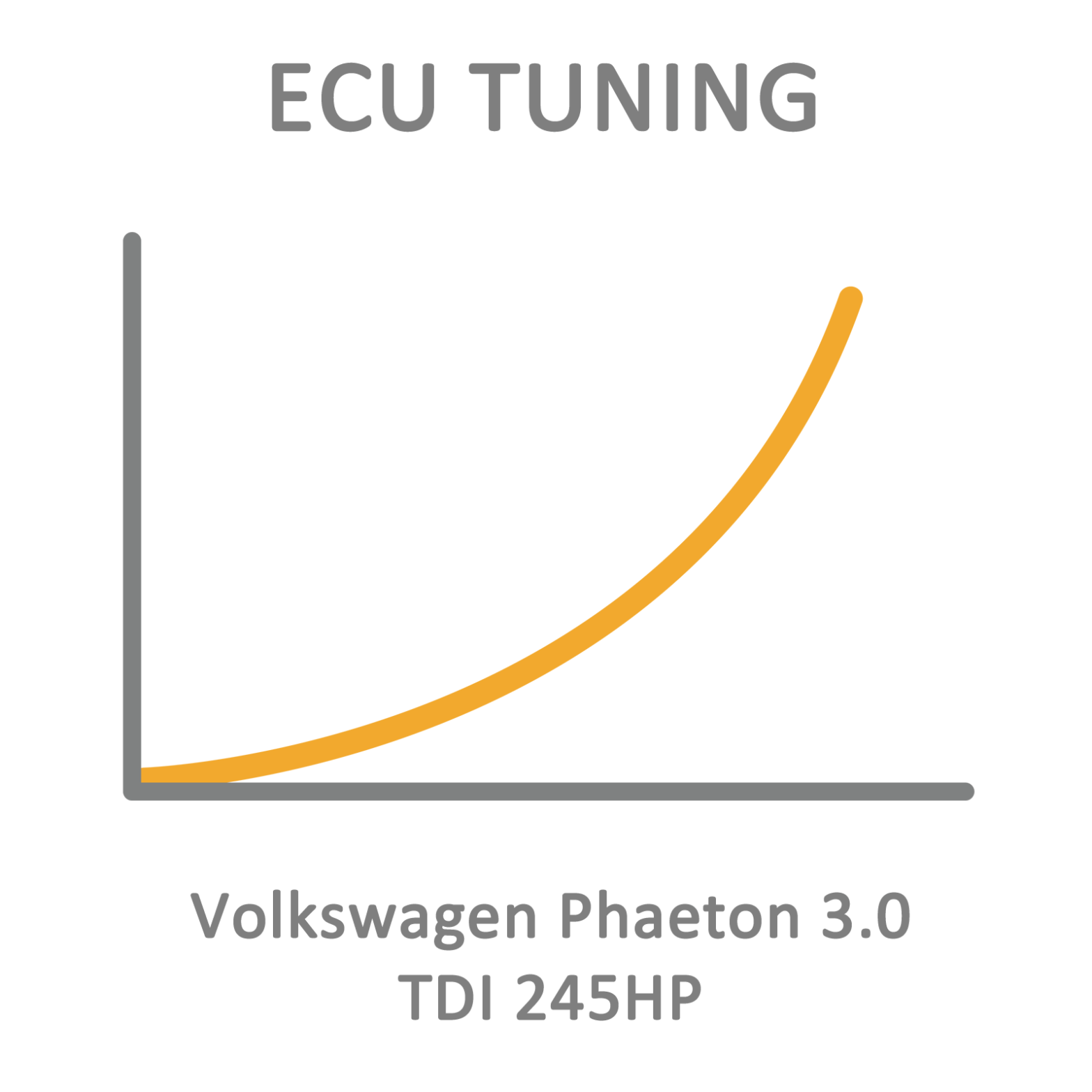 Volkswagen Phaeton 3.0 TDI 245HP ECU Tuning Remapping
