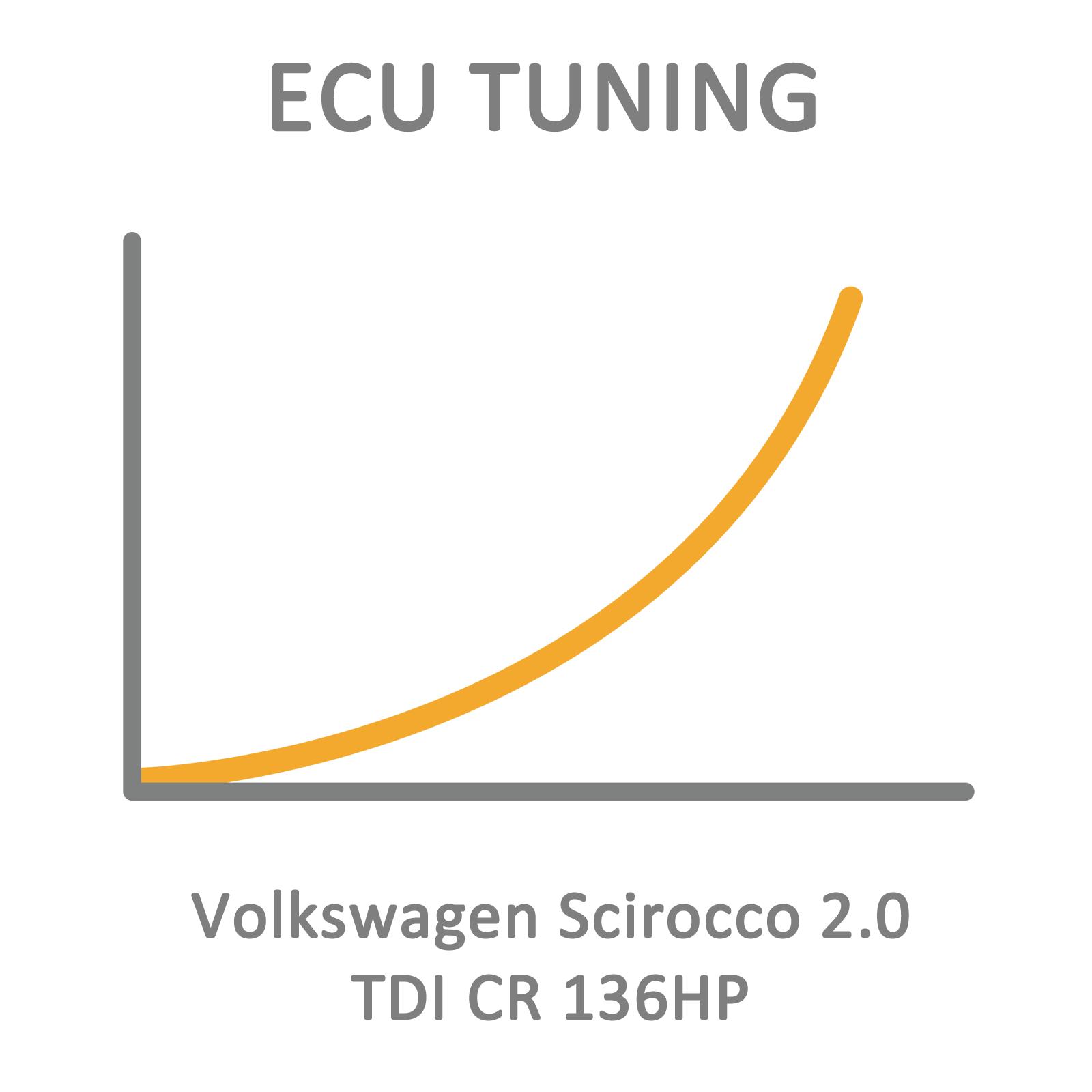 Volkswagen Scirocco 2.0 TDI CR 136HP ECU Tuning Remapping