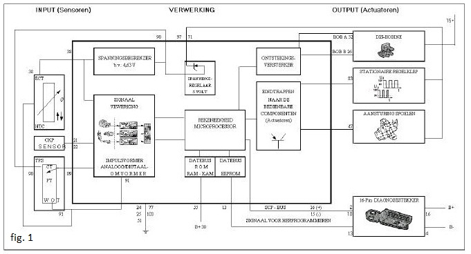Diagrams Wiring : 1999 Freightliner Fl70 Fuse Box Diagram