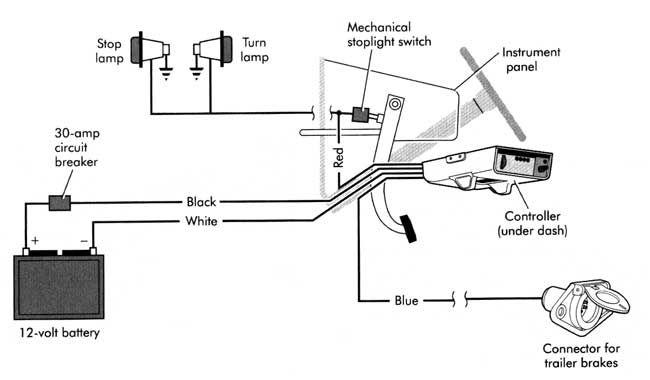 tekonsha prodigy brake controller wiring diagram,wiring