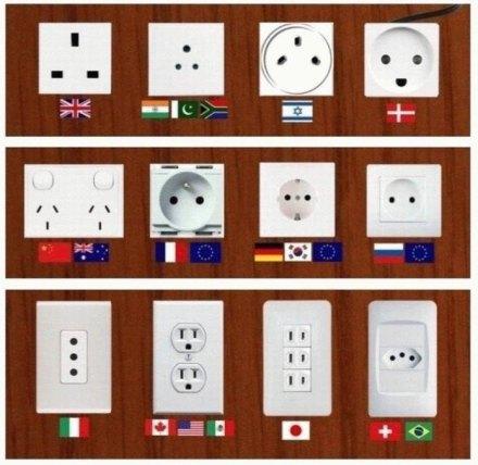 Exemples de prises de courant à travers le monde