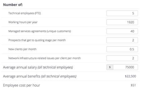 Auvik ROI calculator - business metrics
