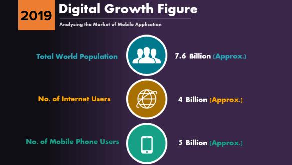 Digital-Growth-Figure-2019