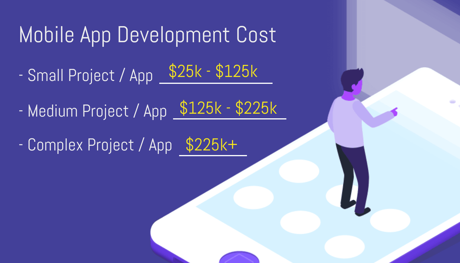 Mobile-App-Cost-by-Size
