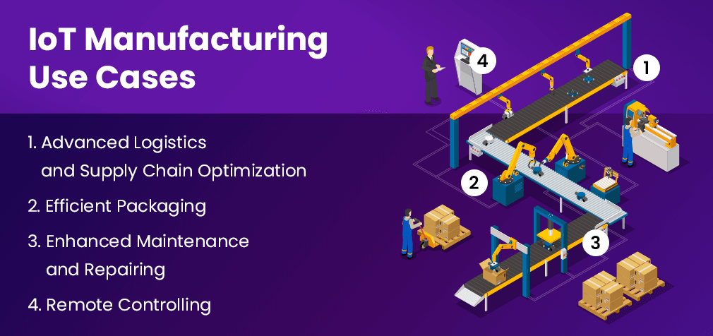 IoT Manufacturing Use Cases