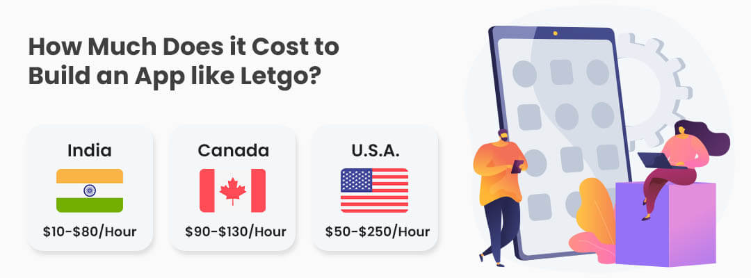 How Much Does it Cost to Build an App like Letgo?