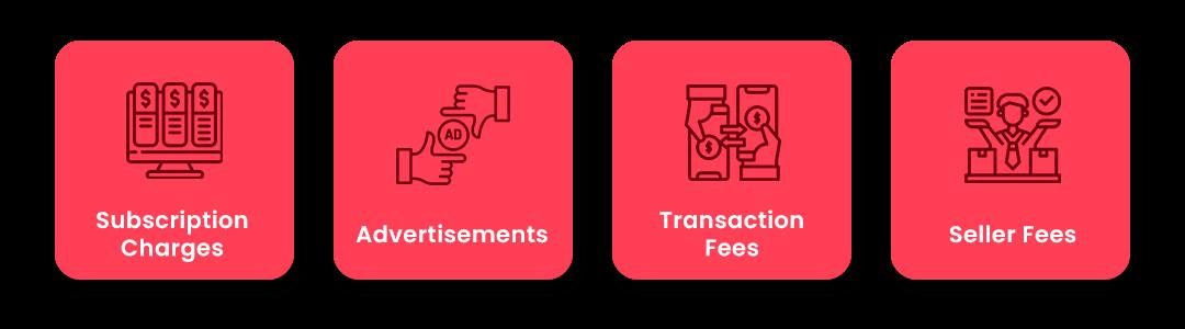 Monetization Model of Letgo Like App