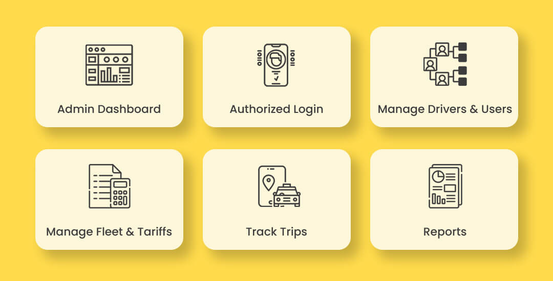 Admin   Features in Our Ridesharing App