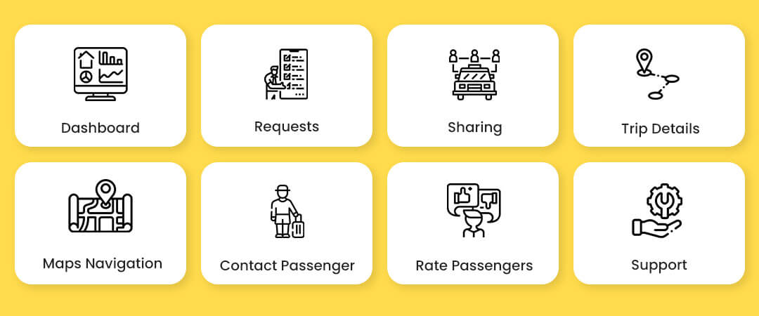 Driver | Features in Our Ridesharing App