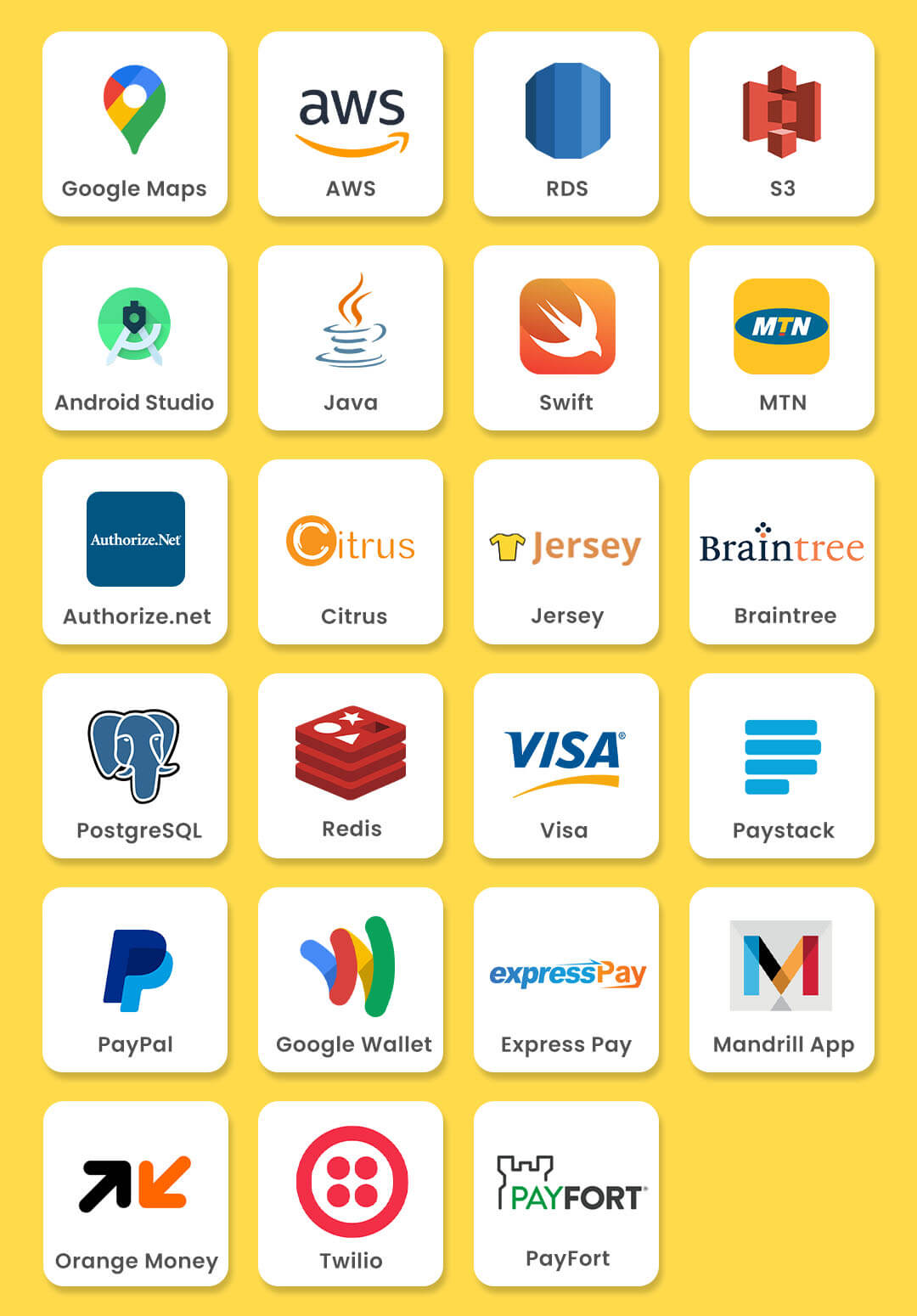 Technology Stack Used in Our Ridesharing App