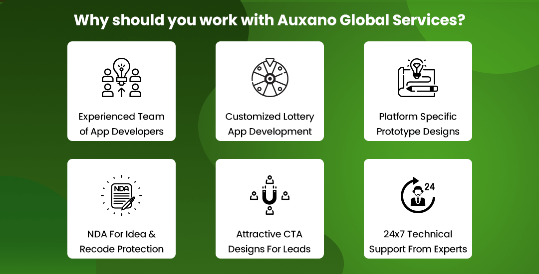 Why should you work with Auxano Global Services?