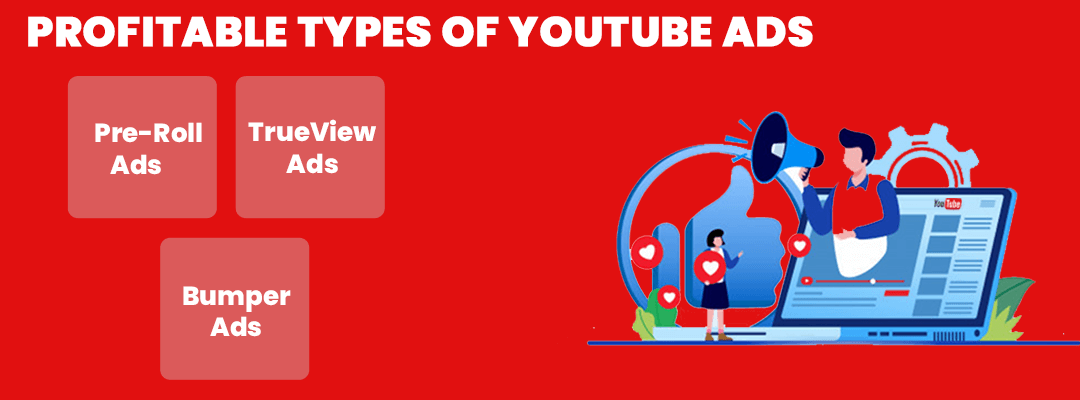 Profitable Types of YouTube Ads