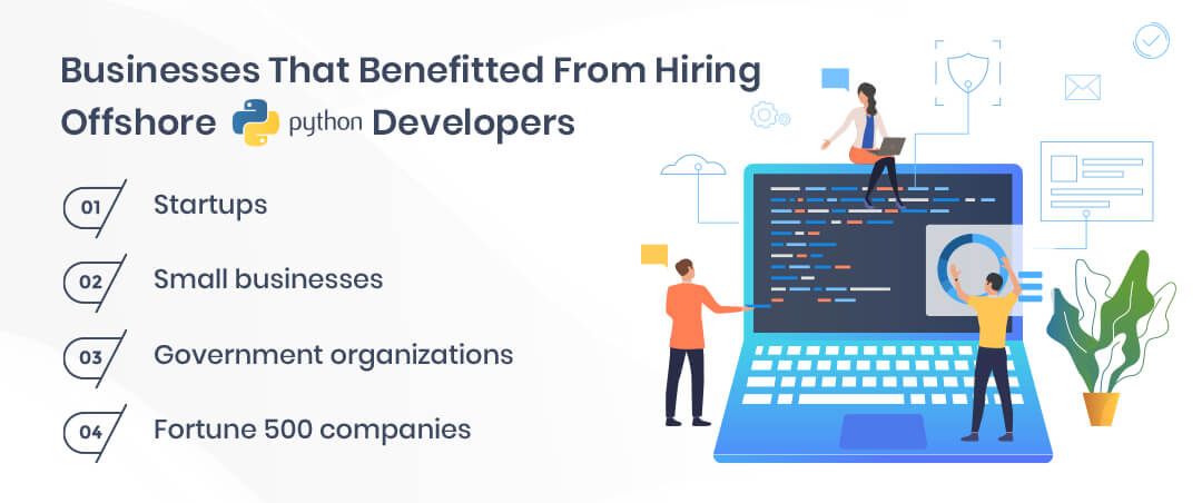 Businesses that Benefited from Hiring offshore Python developers