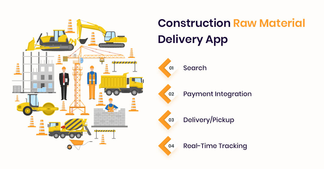 Construction Raw Material Delivery App