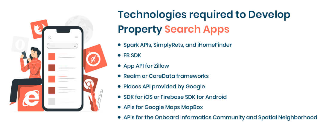 Technologies required to Develop Property Search Apps