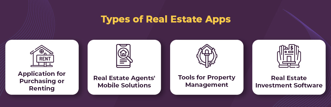 Types of Real Estate Apps