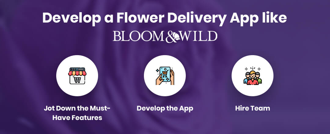 Develop a Flower Delivery App like Bloom and Wild