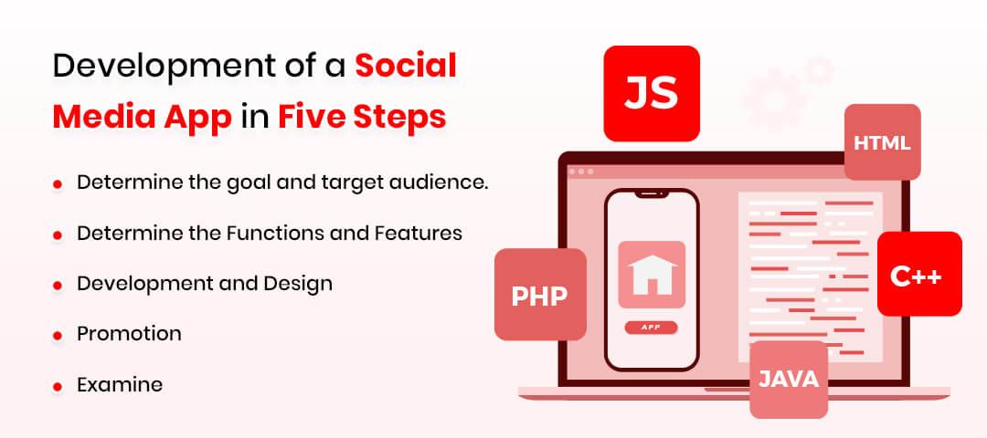 The Development of a Social Media App in Five Steps