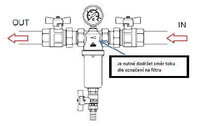 Ultima R-MAG: Kompaktní magnetický mechanický filtr - instalační pozice