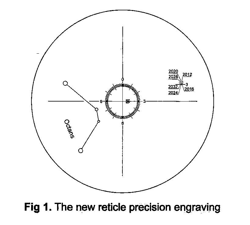 Polar alignment using the new Skywatcher Polar scope