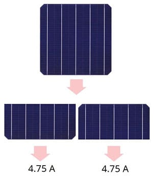 Кремневые ячейки солнечных батарей
