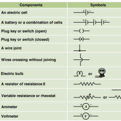 Science Diagrams Of Class 10 1996 Honda Accord Engine Diagram Electricity Revision And Important Questions