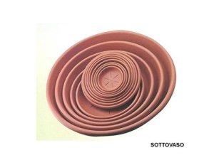 Poterie Saucer Round 18 Cm Article 20112 Produit Pour Les Plantes Et Fleurs