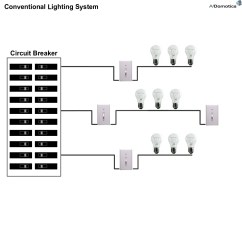 Wiring Diagram For Home Automation Media Server Lighting Library