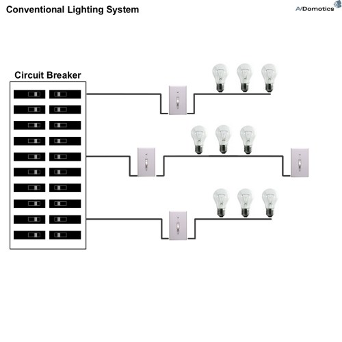 small resolution of smart house wiring system