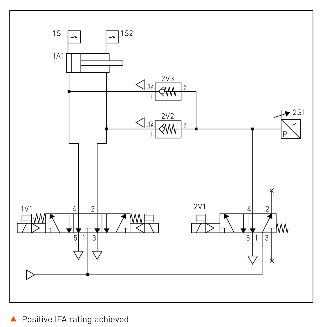 hight resolution of circuit example safe exhaust cat 3 potential pl a e