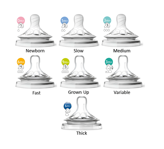 Philips Avent Natural Teats Twin Pack