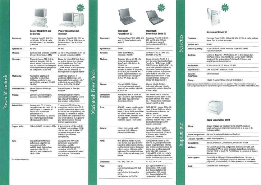 La gamme Apple en mai 1998