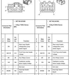 2005 aveo master connector list and diagrams rh aveoforum com chevrolet aveo 2006 radio wiring diagram [ 1120 x 1404 Pixel ]