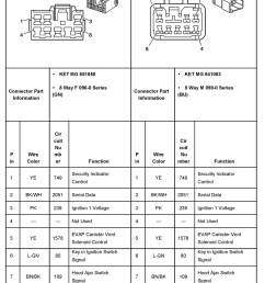 2004 chevy aveo fuse box diagram search for wiring diagrams u2022 2007 cobalt ss fuse [ 1136 x 1467 Pixel ]