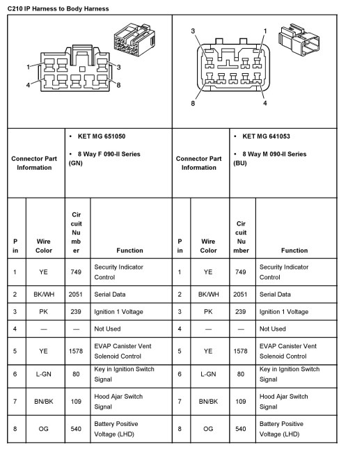 small resolution of 2004 chevy aveo fuse box diagram search for wiring diagrams u2022 2007 cobalt ss fuse