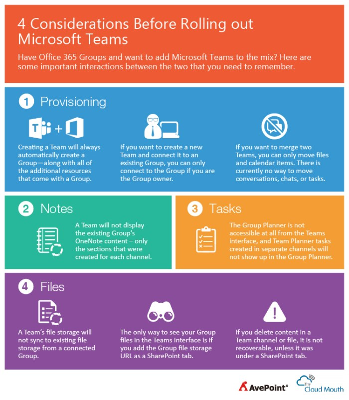 Four considerations before rolling out Microsoft Teams